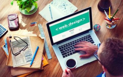 Do I Really Need A Website?